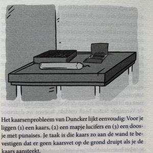 Het kaarsenprobleem van Duncker beschreven. Uit Ping! Waar goede Ideeën vandaan komen door Bas Kast