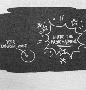 Where the magic happens! Uit Ping! Waar goede Ideeën vandaan komen door Bas Kast